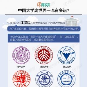 中国大学离世界一流有多远