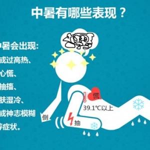 怎样预防中暑?---华夏文化艺术网来支招